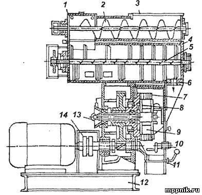 Пресс-гранулятор ДГ-1