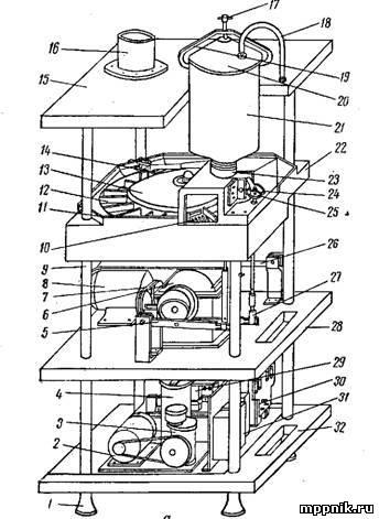 б — схема работы дозатора;