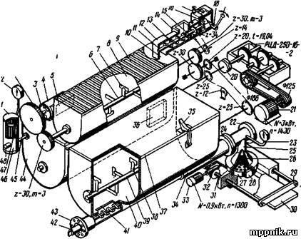 Рисунок 2 Схема макаронного пресса Б6-ЛПШ-500.  1 - фильтр; 2 - вакуумметр;3 - роторный питатель; 4...