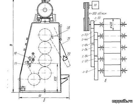 Пятивалковая мельница типа