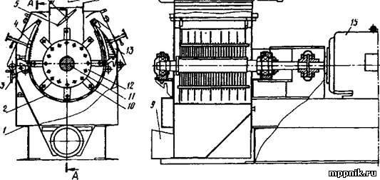 Молотковая дробилка a1-ддр купить стоимость дробилка центробежная дц-1, 6