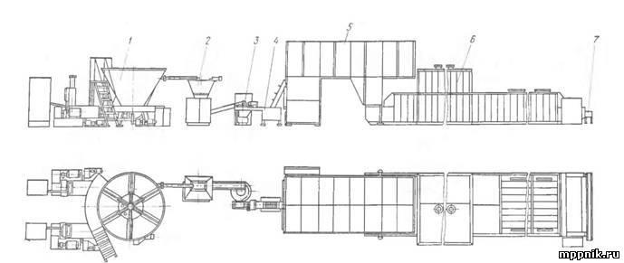А2-ХЛК с печью тоннельного