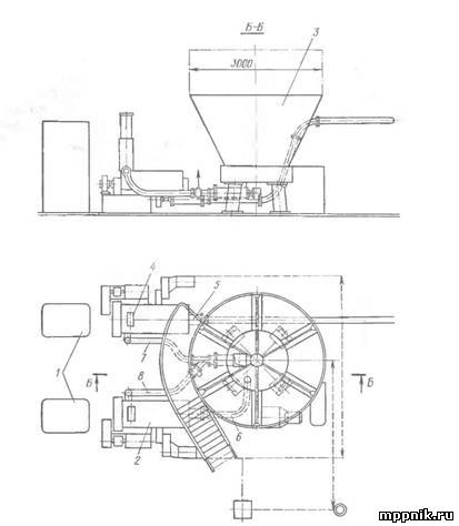 4 — тестомесильная машина;