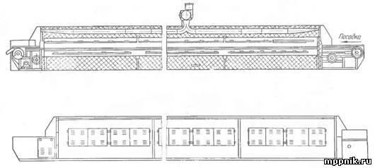 Печь ХПС-25