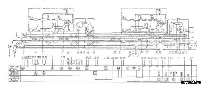 Схема автоматизации печи БН-50