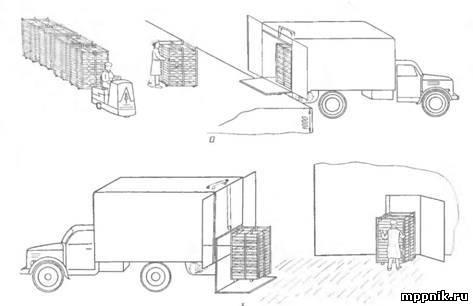 а — погрузка контейнеров с