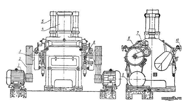 Рис. 1 Вальцовый станок БВ