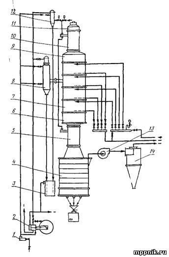 Схема вакуумного кондиционера