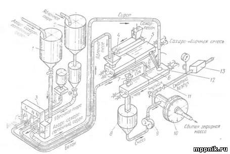 Схема агрегата для