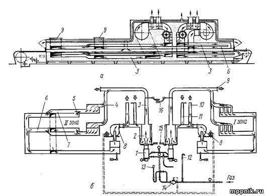 Схема печи ПХС-25