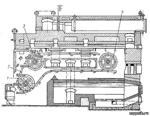 Схема печи ФТЛ-2