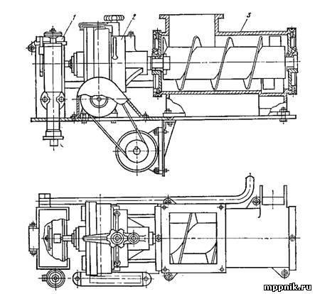 Рис. 3. Схема пресса ЛПЛ-2М.  1 - дисковый дозатор воды; 2 - редуктор привода; 3 - шнековый мучной дозатор.