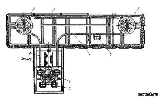 Схема конвейерного секционного