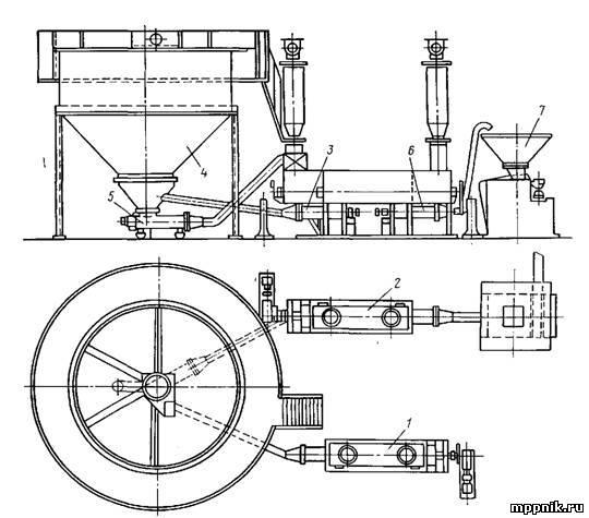 Схема приготовления пшеничного