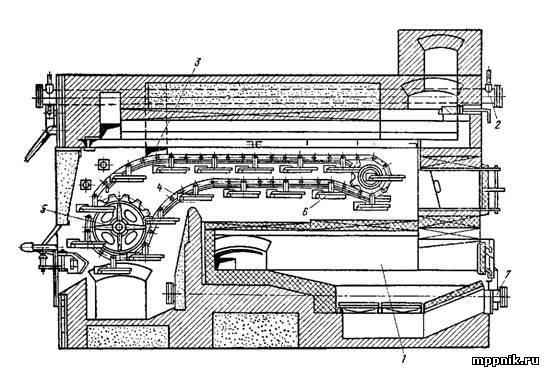 Схема печи ВНИИХП-П-1-57