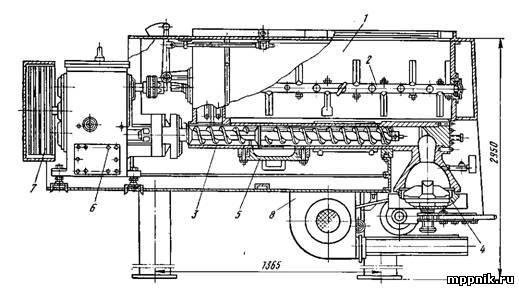 Схема пресса ЛПЛ-2М.