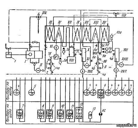 Схема установки «Альборн»
