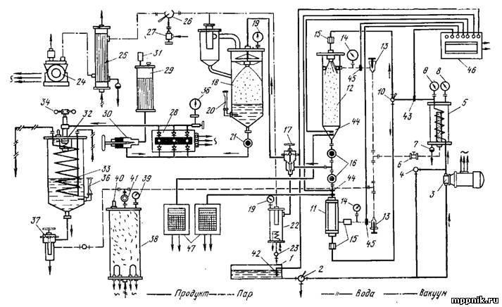 Схема установки для