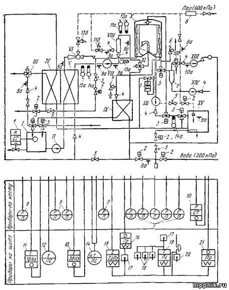 Схема установки ВТИС-Ц4
