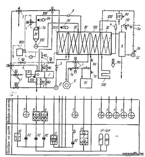 Схема установки «Стериплак»
