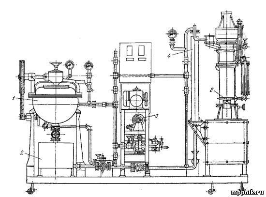 Схема пленочного агрегата ШПА