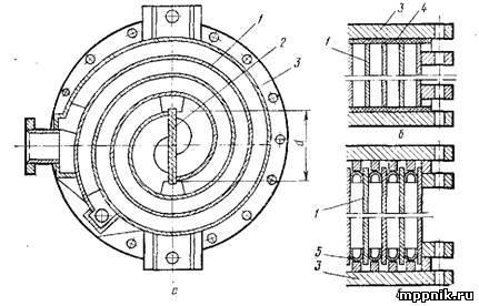 Теплообменник спиральный скачать термическое сопротивление теплообменника