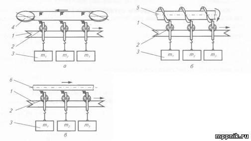 Схемы конвейерных подвесных