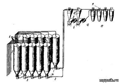 Схема установки бестарного