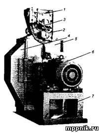 Молотковая дробилка а1 - ддп дробилка для керамзита самодельная