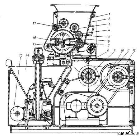 агрегат A2-XЛ1-C9