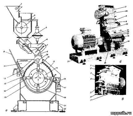 Дробилка дмв-15 екатеринбург ремонт горного оборудования в Кулебаки