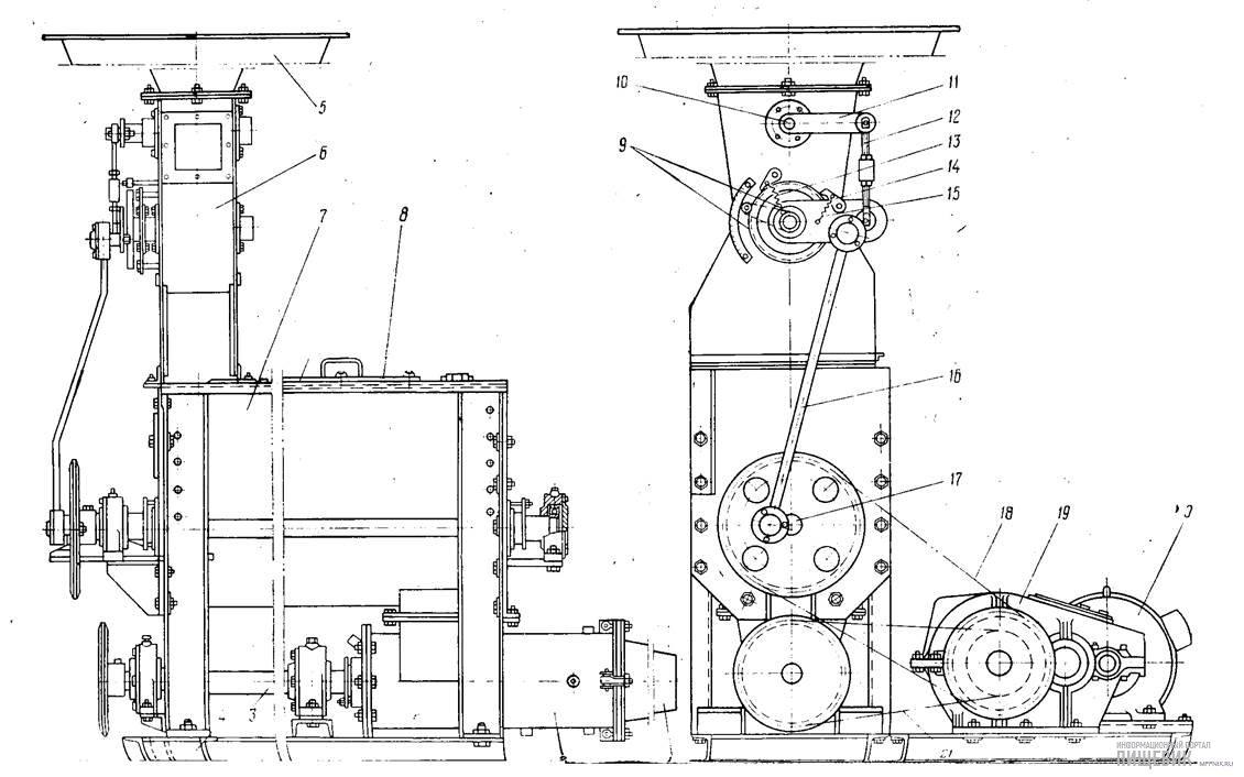 Техническая эксплуатация тестомесильной машины
