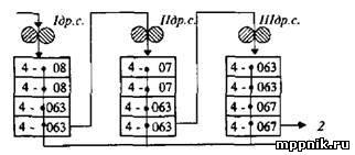 Рис. 5. Технологическая схема простого помола зерна в обойную муку на вальцовой мельнице