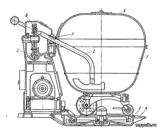 Рис. 2. Тестомесильная машина «Стандарт»
