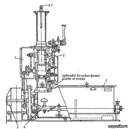 Рис. 1. Тестомесильная машина Х-26