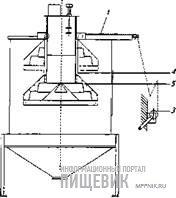 Схема регулирования положения рассекателя гранул охладителей типа ТК