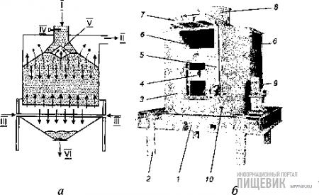 Противоточный охладитель ТК-1800