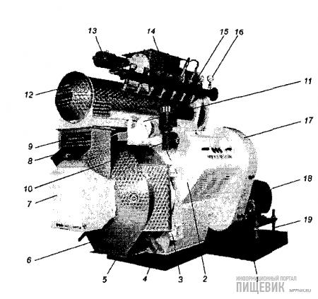 Пресс-гранулятор типоразмерного ряда ПМВ (с ременным приводом):