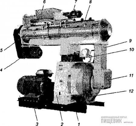 Пресс-гранулятор типоразмерного ряда ПМ (с редукторным приводом):