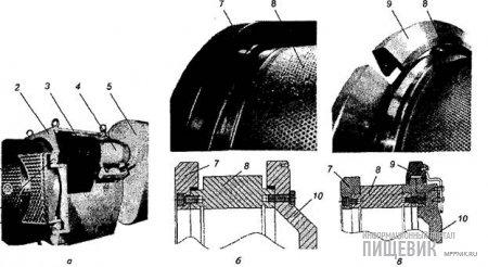 Отдельные узлы прессов-грануляторов типа ПМВ