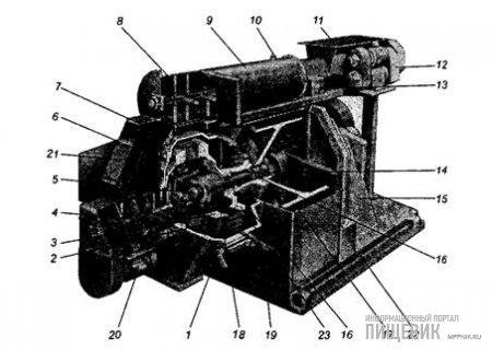 Пресс-гранулятор фирмы «Спроут-Бауэр» с главным приводом - клиноременной передачей