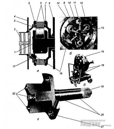 Отдельные узлы прессов-грануляторов «Спроут-Бауэр»