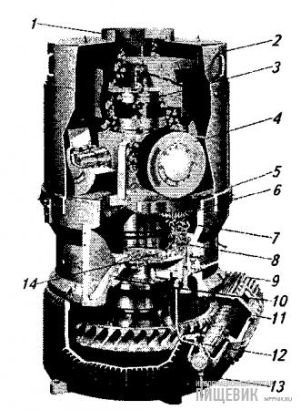Пресс-гранулятор с плоской матрицей фирмы «Амандус Каль»