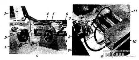 Отдельные узлы одношнекового экструдера фирмы «Спроут-Матадор»