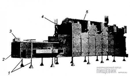 Горизонтальная сушилка-охладитель фирмы «Венгер» (США)