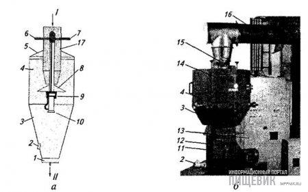 Установка «Ротоспрей» для нанесения жидкостей и микрокомпонентов на поверхность гранул в распыленном состоянии