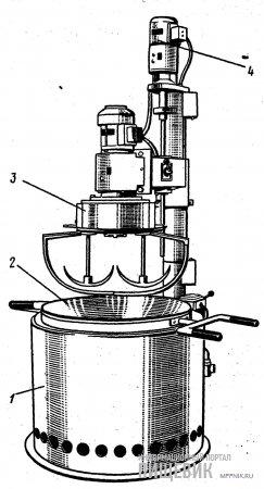 Обжарочный аппарат с газовым обогревом фирмы «Хоппе» для обжарки миндаля с сахаром