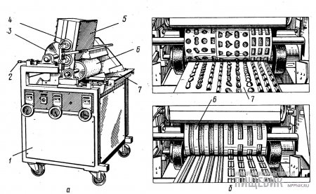 Валковый безнапорный ротационный формователь: а и его рабочие органы — сменные формующие валки б