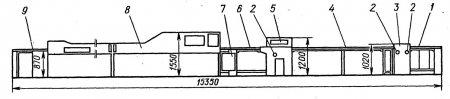 Глазировочная машина NE-420
