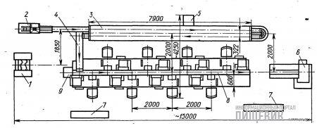 Схема поточной линии для производства конфет «Сливочная помадка с цукатом»